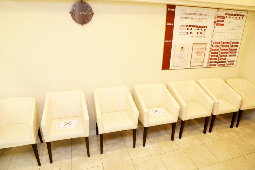 待合室の対策